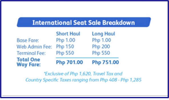 International_Seat_Sale_Breakdown.