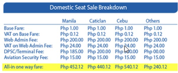 Cebu-Pacific-Domestic-P1-Promo-Fare-2017