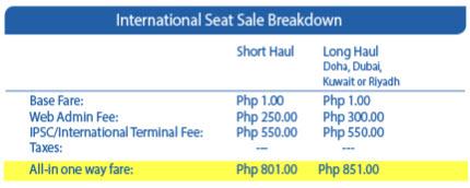 Cebu-Pacific-International-PISO-FARE-Seat-Sale