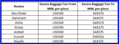 PAL-Excess-Baggage-Rates-to-Dubai-Abu-Dhabi-Dammam-Jeddah-Riyadh-Doha-Kuwait.