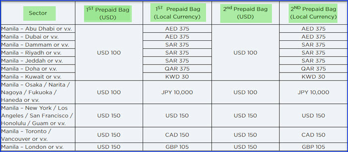 Philippine-Airlines-International-Prepaid-Baggage-Per-Piece