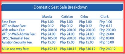 Cebu-Pacific-Domestic-Piso-Fare-Promo